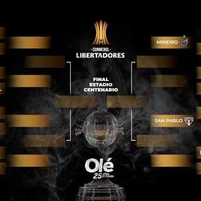 Libertadores: clasificados en cuartos y como sigue la ronda de 16