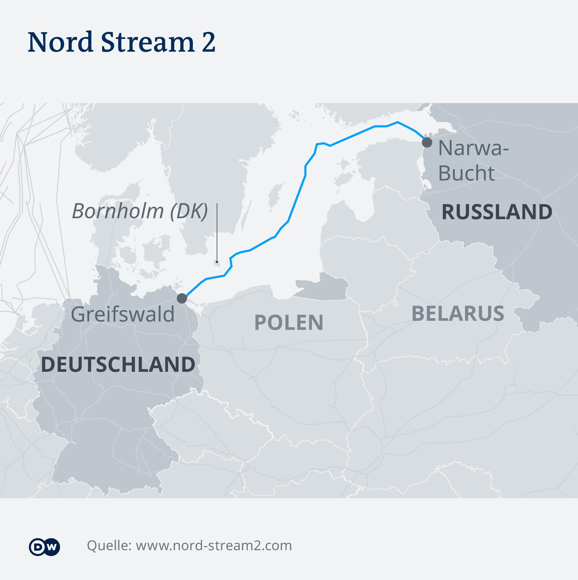 Un mapa que muestra el curso del gasoducto Nord Stream 2